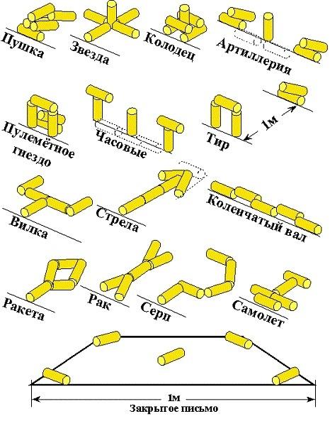 Астрология фигуры
