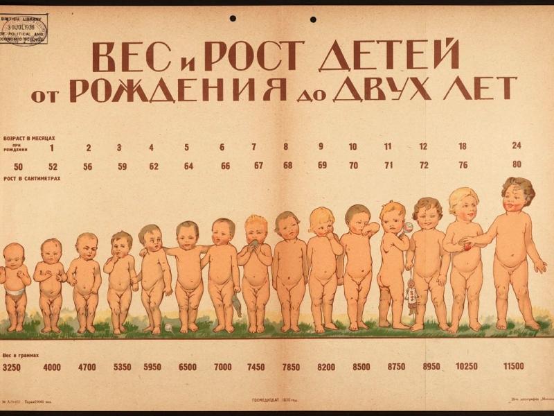 Советские детские панамки