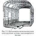 Купить средства для наружной обмывки пассажирских железнодорожных вагонов в Саратове, как и чем отмыть снаружи...
